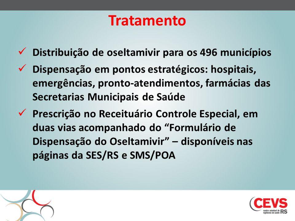 Tratamento Distribuição de oseltamivir para os 496 municípios Dispensação em pontos estratégicos: hospitais, emergências, pronto-atendimentos, farmácias das Secretarias Municipais de Saúde Prescrição no Receituário Controle Especial, em duas vias acompanhado do Formulário de Dispensação do Oseltamivir – disponíveis nas páginas da SES/RS e SMS/POA