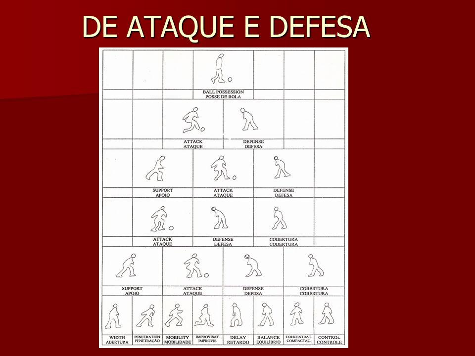 DE ATAQUE E DEFESA