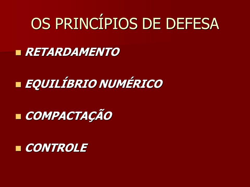 OS PRINCÍPIOS DE DEFESA RETARDAMENTO RETARDAMENTO EQUILÍBRIO NUMÉRICO EQUILÍBRIO NUMÉRICO COMPACTAÇÃO COMPACTAÇÃO CONTROLE CONTROLE