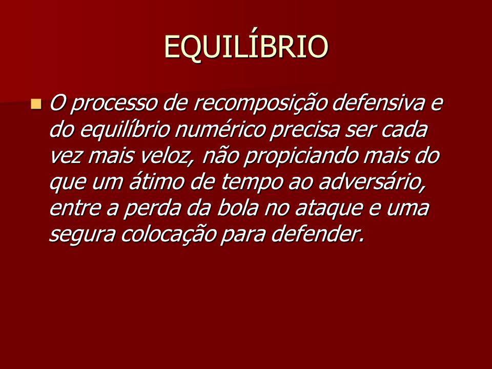 EQUILÍBRIO O processo de recomposição defensiva e do equilíbrio numérico precisa ser cada vez mais veloz, não propiciando mais do que um átimo de tempo ao adversário, entre a perda da bola no ataque e uma segura colocação para defender.