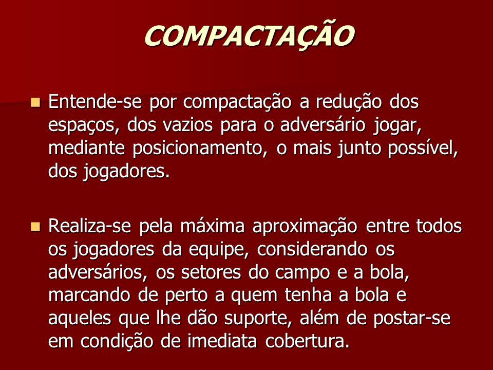 COMPACTAÇÃO Entende-se por compactação a redução dos espaços, dos vazios para o adversário jogar, mediante posicionamento, o mais junto possível, dos jogadores.