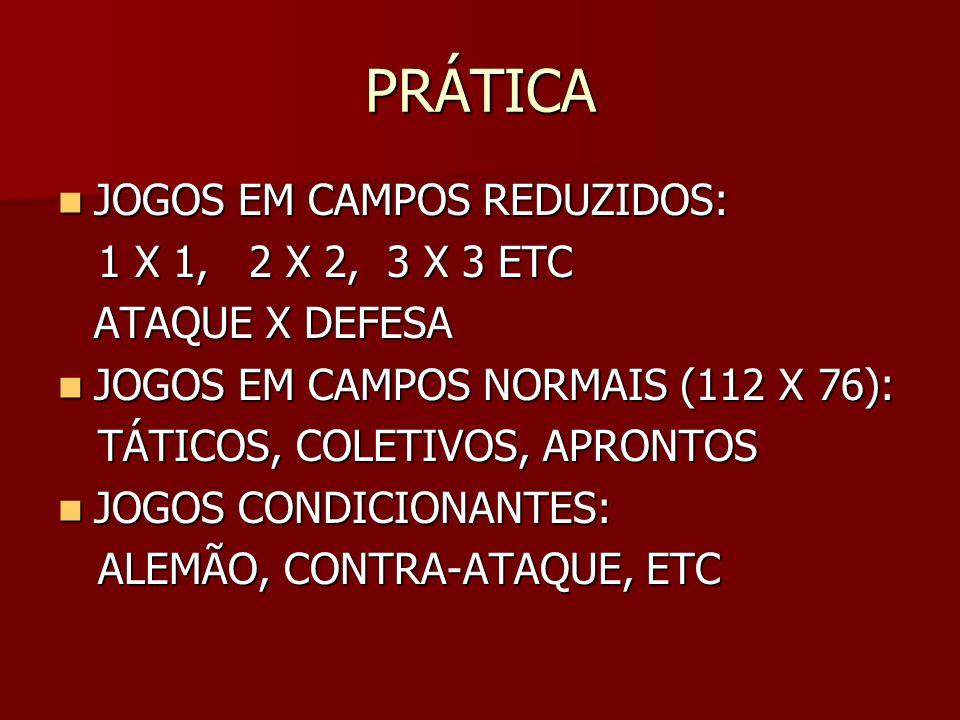 PRÁTICA JOGOS EM CAMPOS REDUZIDOS: JOGOS EM CAMPOS REDUZIDOS: 1 X 1, 2 X 2, 3 X 3 ETC 1 X 1, 2 X 2, 3 X 3 ETC ATAQUE X DEFESA JOGOS EM CAMPOS NORMAIS (112 X 76): JOGOS EM CAMPOS NORMAIS (112 X 76): TÁTICOS, COLETIVOS, APRONTOS TÁTICOS, COLETIVOS, APRONTOS JOGOS CONDICIONANTES: JOGOS CONDICIONANTES: ALEMÃO, CONTRA-ATAQUE, ETC ALEMÃO, CONTRA-ATAQUE, ETC