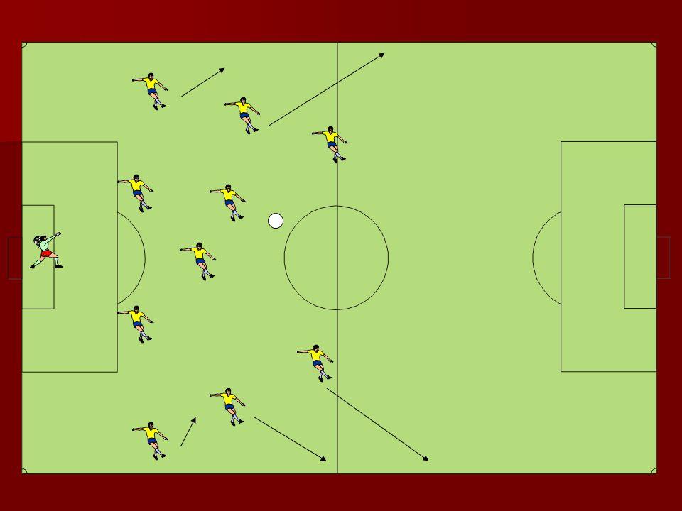 IMPROVISAÇÃO A improvisação permite superar uma peça da engrenagem defensiva do oponente, desmonta o sistema de coberturas e possibilita uma vantagem momentânea que deve ser de logo aproveitada.