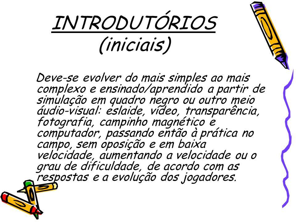 INTRODUTÓRIOS (iniciais) Deve-se evolver do mais simples ao mais complexo e ensinado/aprendido a partir de simulação em quadro negro ou outro meio áud