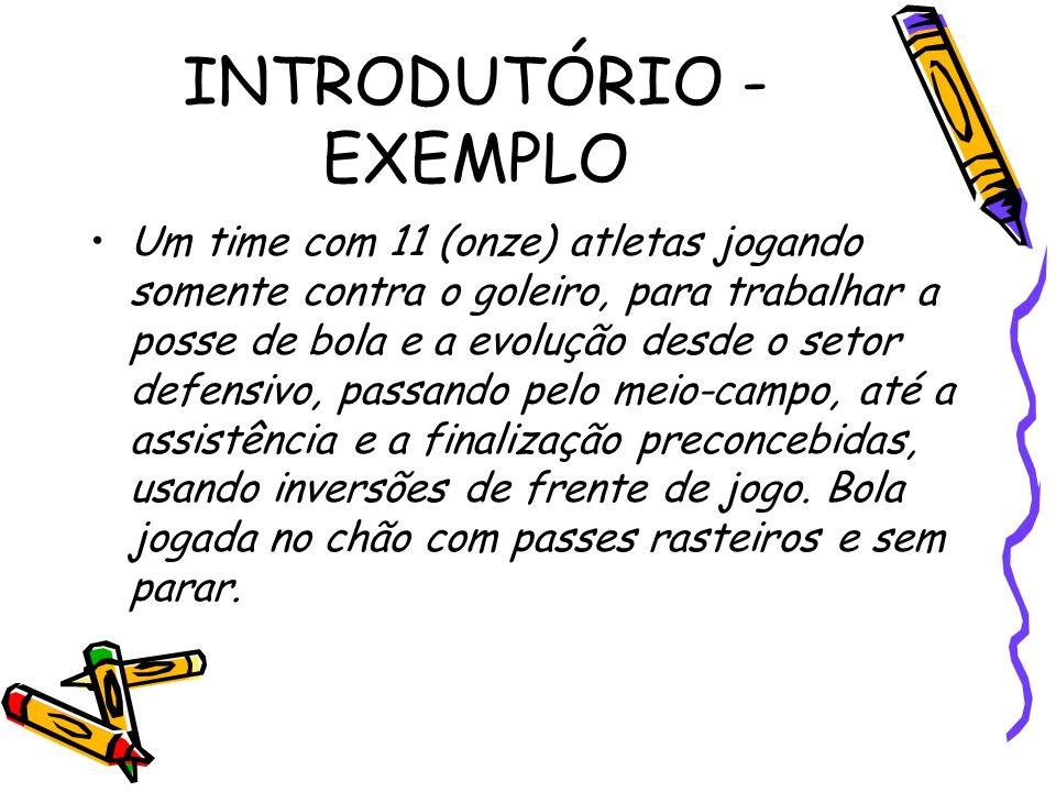 INTRODUTÓRIO - EXEMPLO Um time com 11 (onze) atletas jogando somente contra o goleiro, para trabalhar a posse de bola e a evolução desde o setor defen