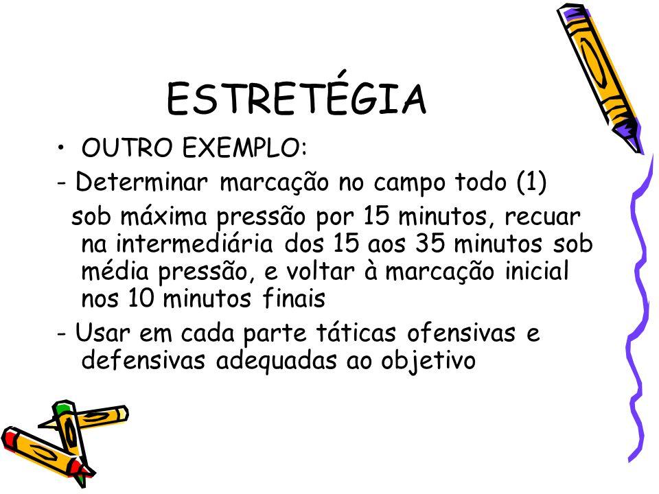 ESTRETÉGIA OUTRO EXEMPLO: - Determinar marcação no campo todo (1) sob máxima pressão por 15 minutos, recuar na intermediária dos 15 aos 35 minutos sob