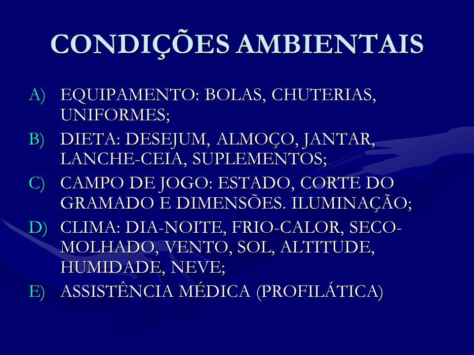 CONDIÇÕES AMBIENTAIS A)EQUIPAMENTO: BOLAS, CHUTERIAS, UNIFORMES; B)DIETA: DESEJUM, ALMOÇO, JANTAR, LANCHE-CEIA, SUPLEMENTOS; C)CAMPO DE JOGO: ESTADO,