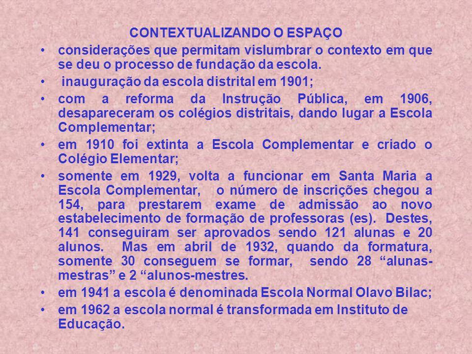 CONTEXTUALIZANDO O ESPAÇO considerações que permitam vislumbrar o contexto em que se deu o processo de fundação da escola.