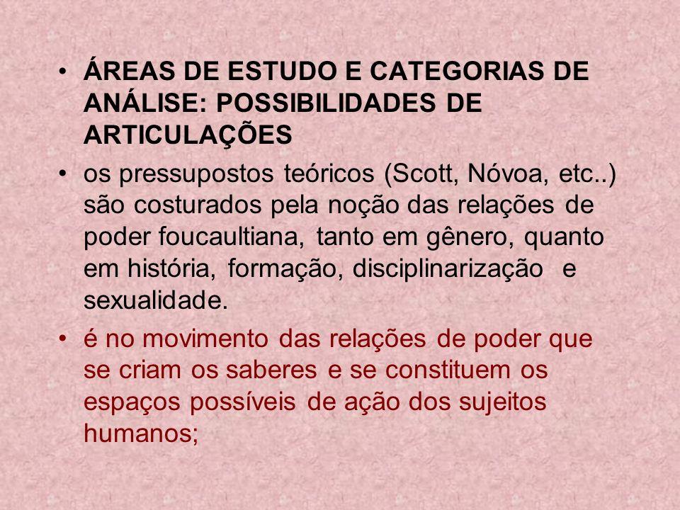 ÁREAS DE ESTUDO E CATEGORIAS DE ANÁLISE: POSSIBILIDADES DE ARTICULAÇÕES os pressupostos teóricos (Scott, Nóvoa, etc..) são costurados pela noção das r