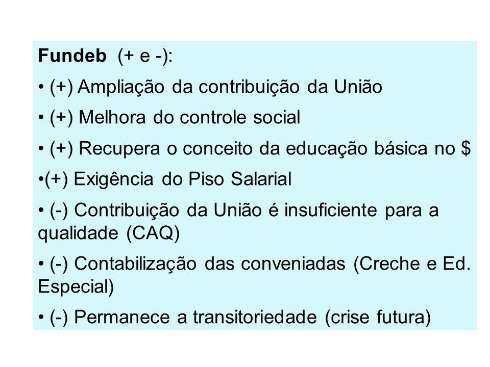 Fundeb (+ e -): (+) Ampliação da contribuição da União (+) Melhora do controle social (+) Recupera o conceito da educação básica no $ (+) Exigência do