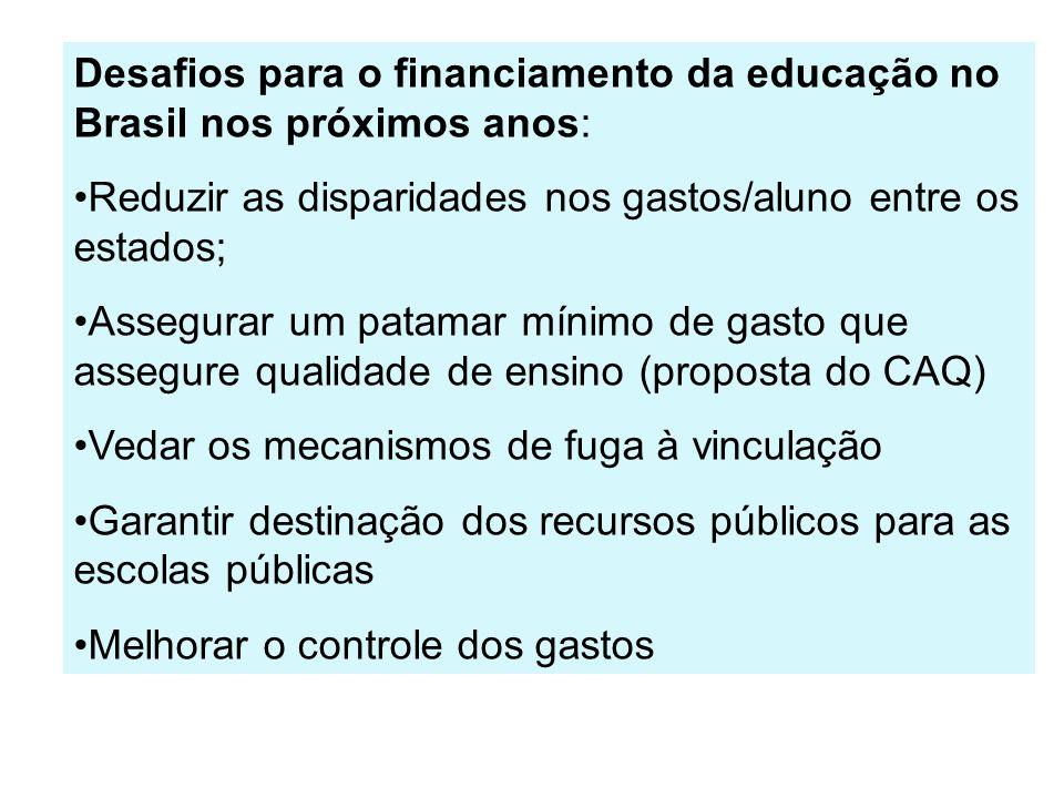 Desafios para o financiamento da educação no Brasil nos próximos anos: Reduzir as disparidades nos gastos/aluno entre os estados; Assegurar um patamar