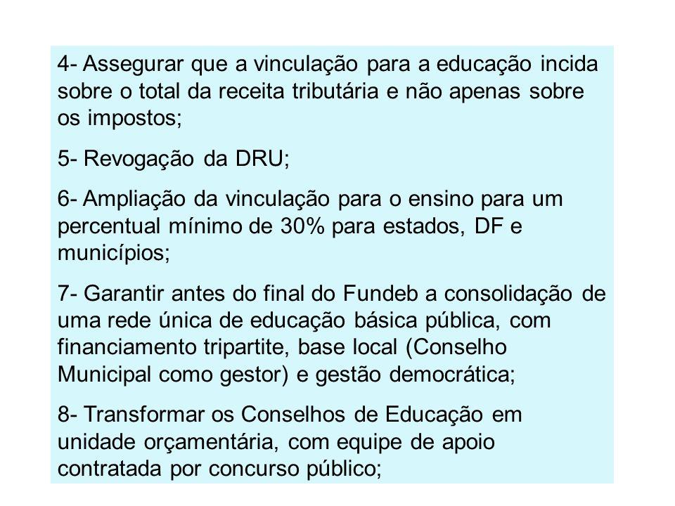 4- Assegurar que a vinculação para a educação incida sobre o total da receita tributária e não apenas sobre os impostos; 5- Revogação da DRU; 6- Ampli