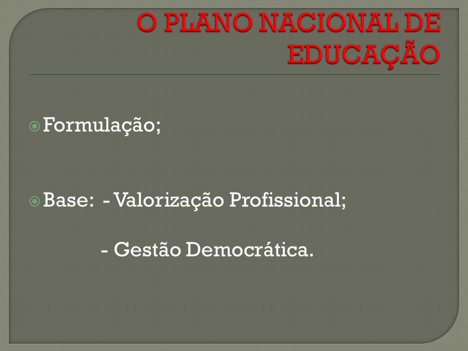 Formulação; Base: - Valorização Profissional; - Gestão Democrática.