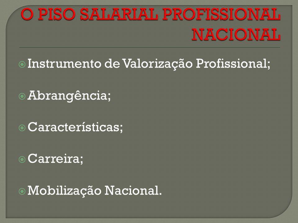 Instrumento de Valorização Profissional; Abrangência; Características; Carreira; Mobilização Nacional.