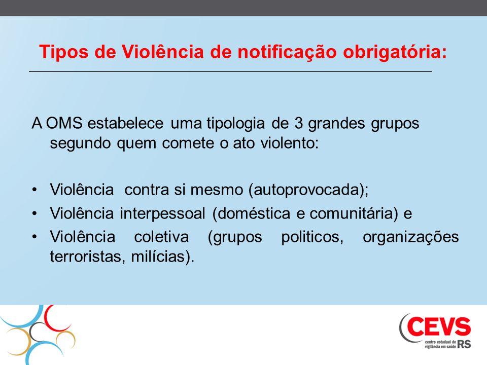 Tipos de Violência de notificação obrigatória: A OMS estabelece uma tipologia de 3 grandes grupos segundo quem comete o ato violento: Violência contra
