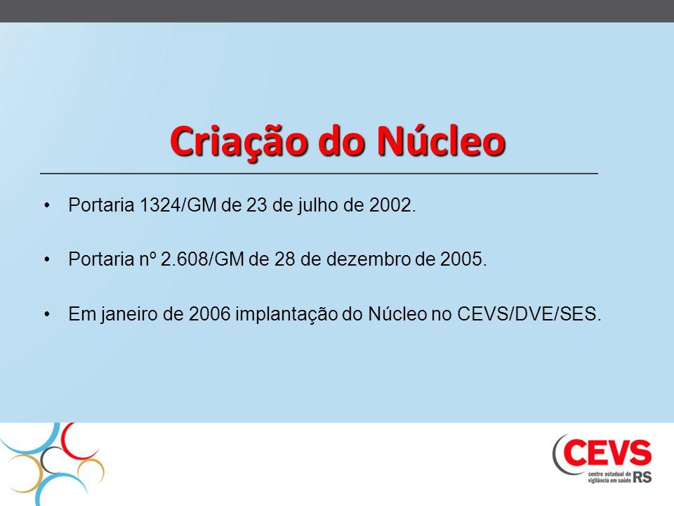Criação do Núcleo Portaria 1324/GM de 23 de julho de 2002. Portaria nº 2.608/GM de 28 de dezembro de 2005. Em janeiro de 2006 implantação do Núcleo no