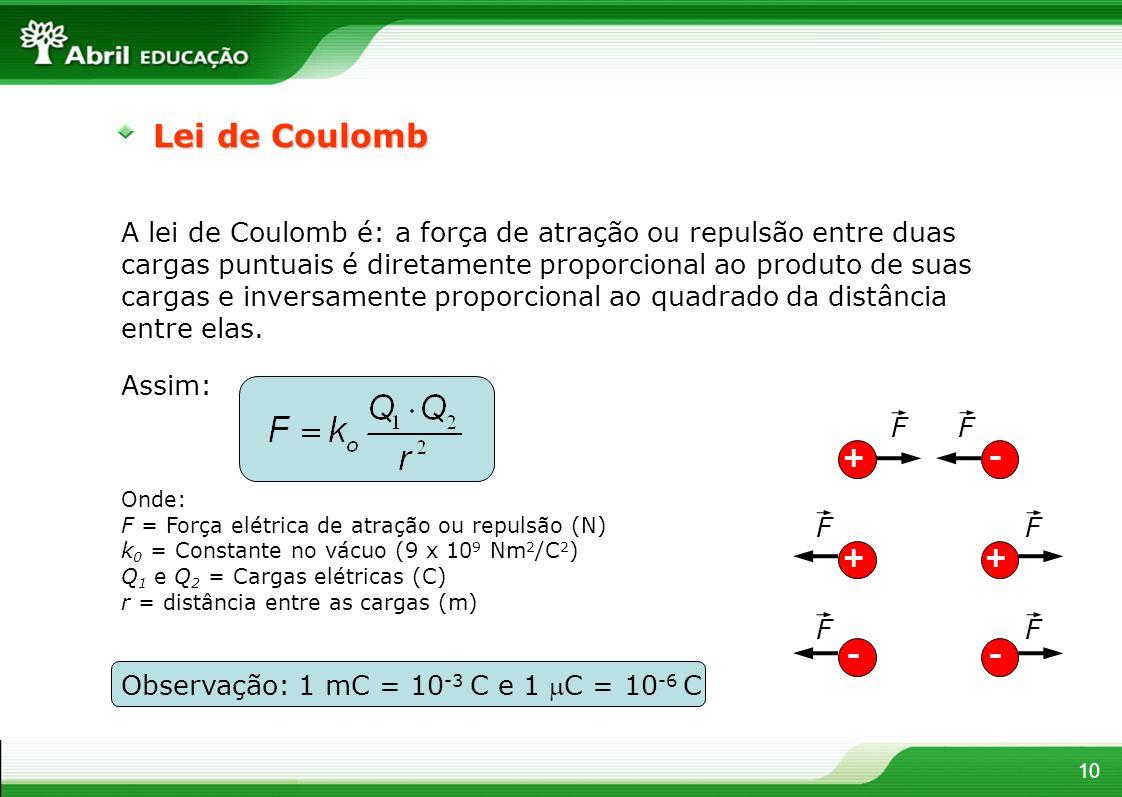 10 A lei de Coulomb é: a força de atração ou repulsão entre duas cargas puntuais é diretamente proporcional ao produto de suas cargas e inversamente p