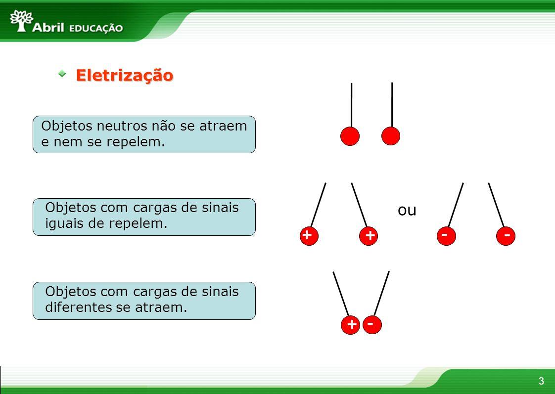 4Eletrização Eletrização por atrito: A eletrização por atrito é obtida quando se atritam dois objetos de materiais diferentes.