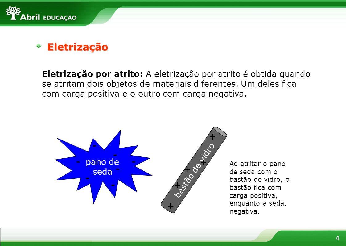 4Eletrização Eletrização por atrito: A eletrização por atrito é obtida quando se atritam dois objetos de materiais diferentes. Um deles fica com carga