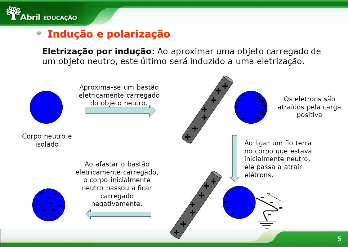 Ao afastar o bastão eletricamente carregado, o corpo inicialmente neutro passou a ficar carregado negativamente. Indução e polarização 5 Eletrização p