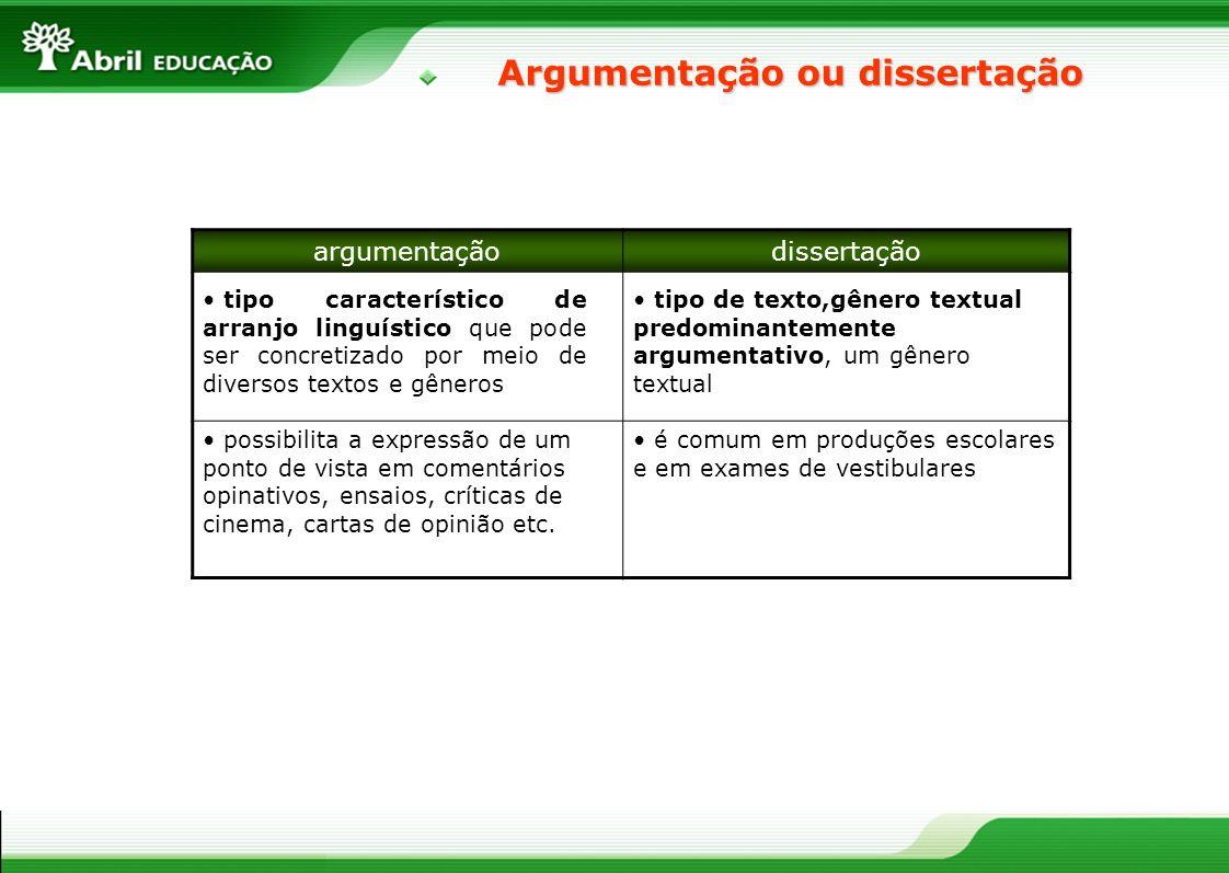 Argumentação ou dissertação Argumentação ou dissertação argumentaçãodissertação tipo característico de arranjo linguístico que pode ser concretizado p