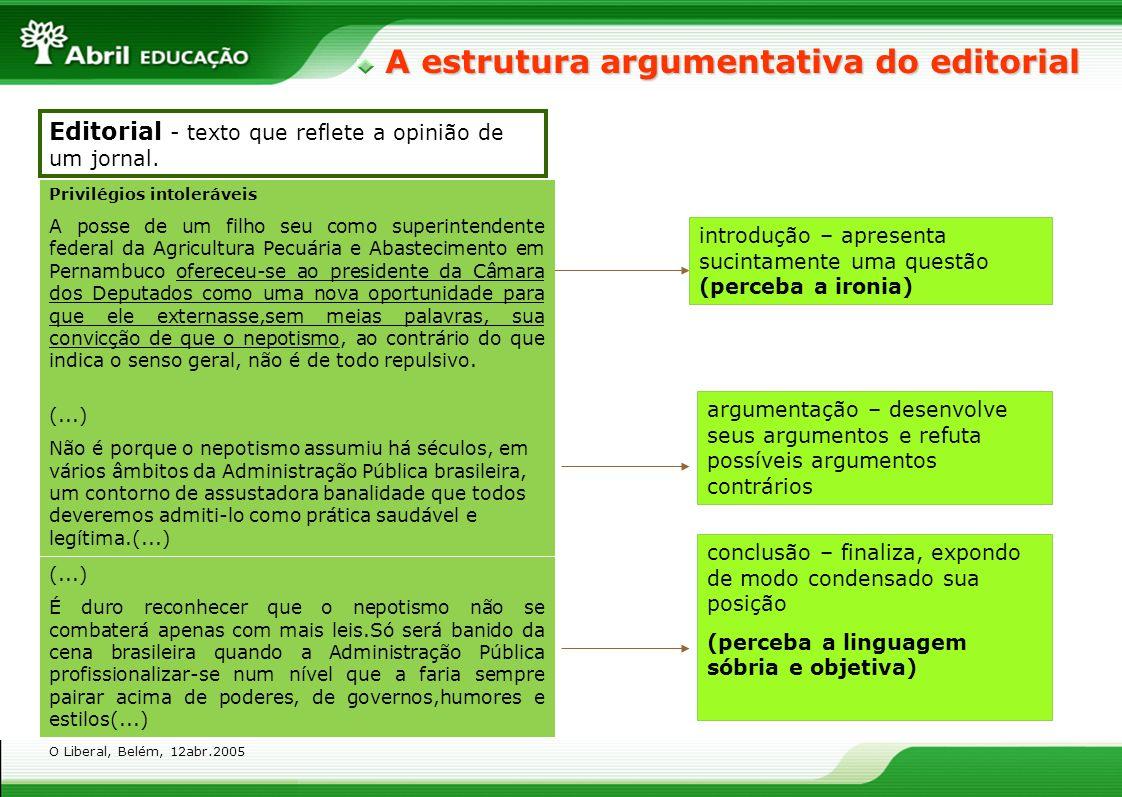A estrutura argumentativa do editorial A estrutura argumentativa do editorial Editorial - texto que reflete a opinião de um jornal. Privilégios intole