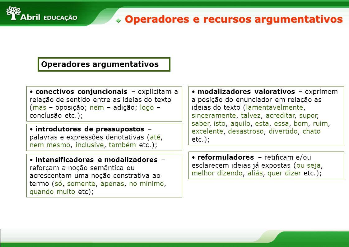 Operadores e recursos argumentativos Operadores argumentativos conectivos conjuncionais – explicitam a relação de sentido entre as ideias do texto (ma