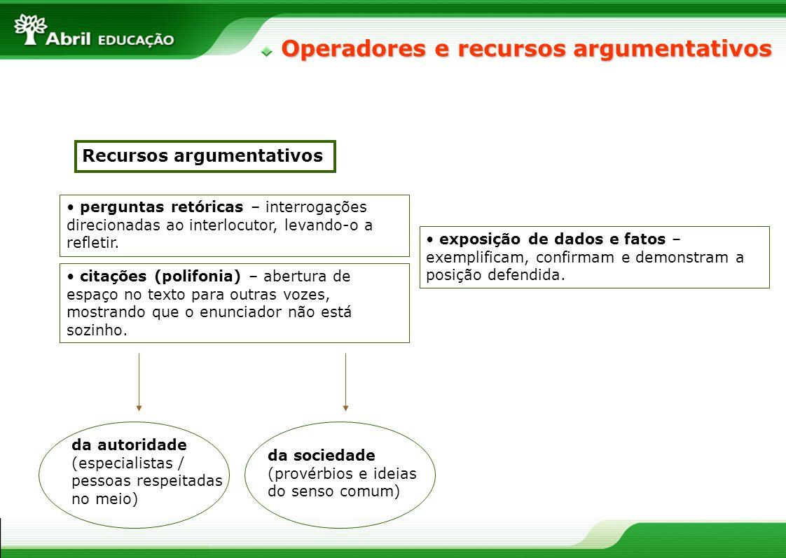 Operadores e recursos argumentativos Recursos argumentativos perguntas retóricas – interrogações direcionadas ao interlocutor, levando-o a refletir. c