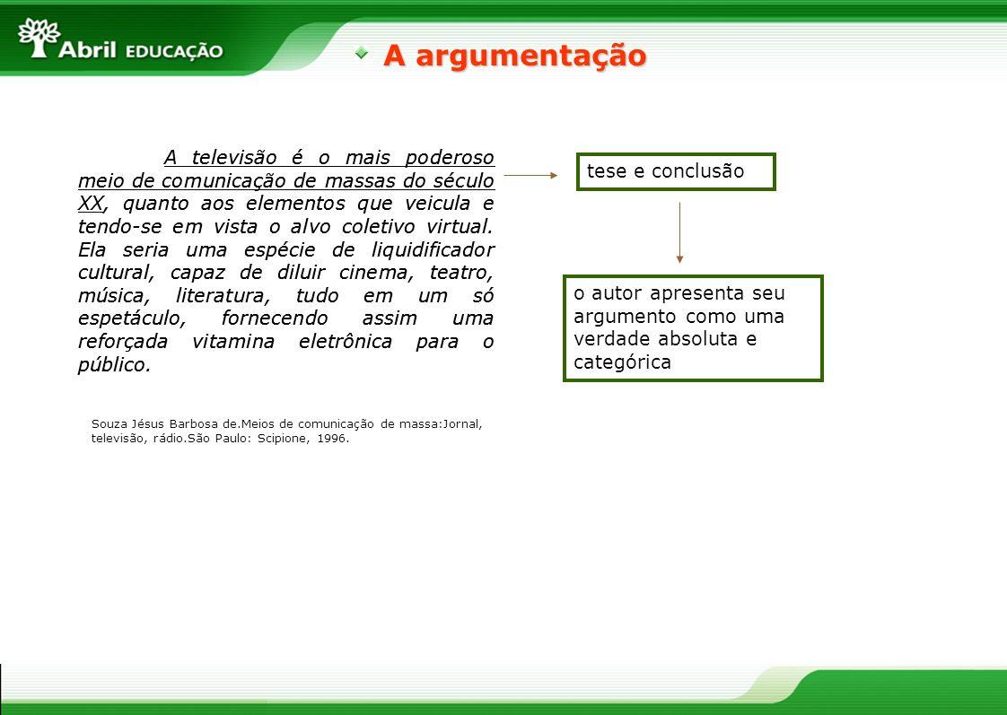 Operadores e recursos argumentativos Recursos argumentativos perguntas retóricas – interrogações direcionadas ao interlocutor, levando-o a refletir.