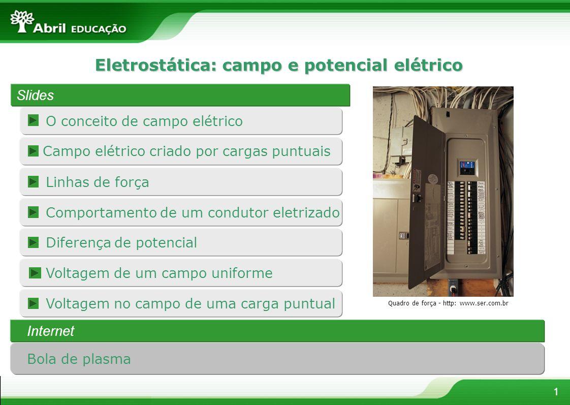 O conceito de campo elétrico 1 Eletrostática: campo e potencial elétrico Slides Quadro de força - http: www.ser.com.br Comportamento de um condutor el