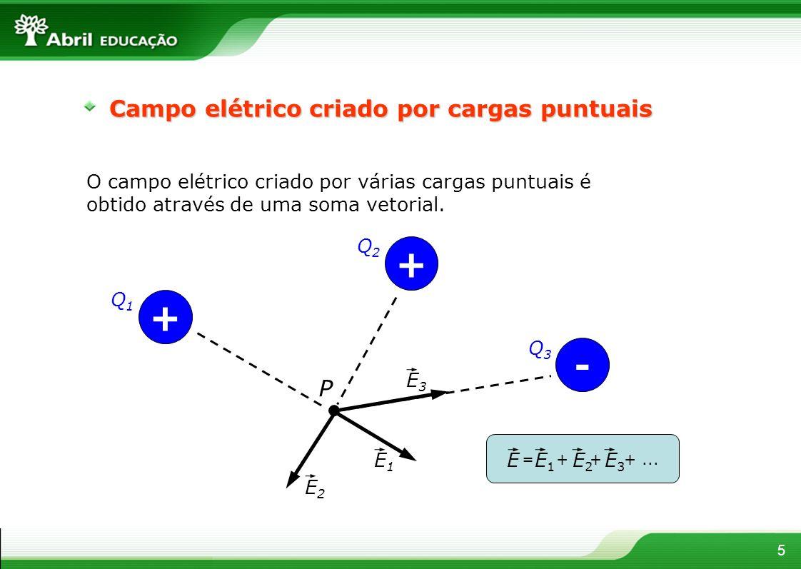 5 Campo elétrico criado por cargas puntuais O campo elétrico criado por várias cargas puntuais é obtido através de uma soma vetorial. + Q1Q1 + Q2Q2 -