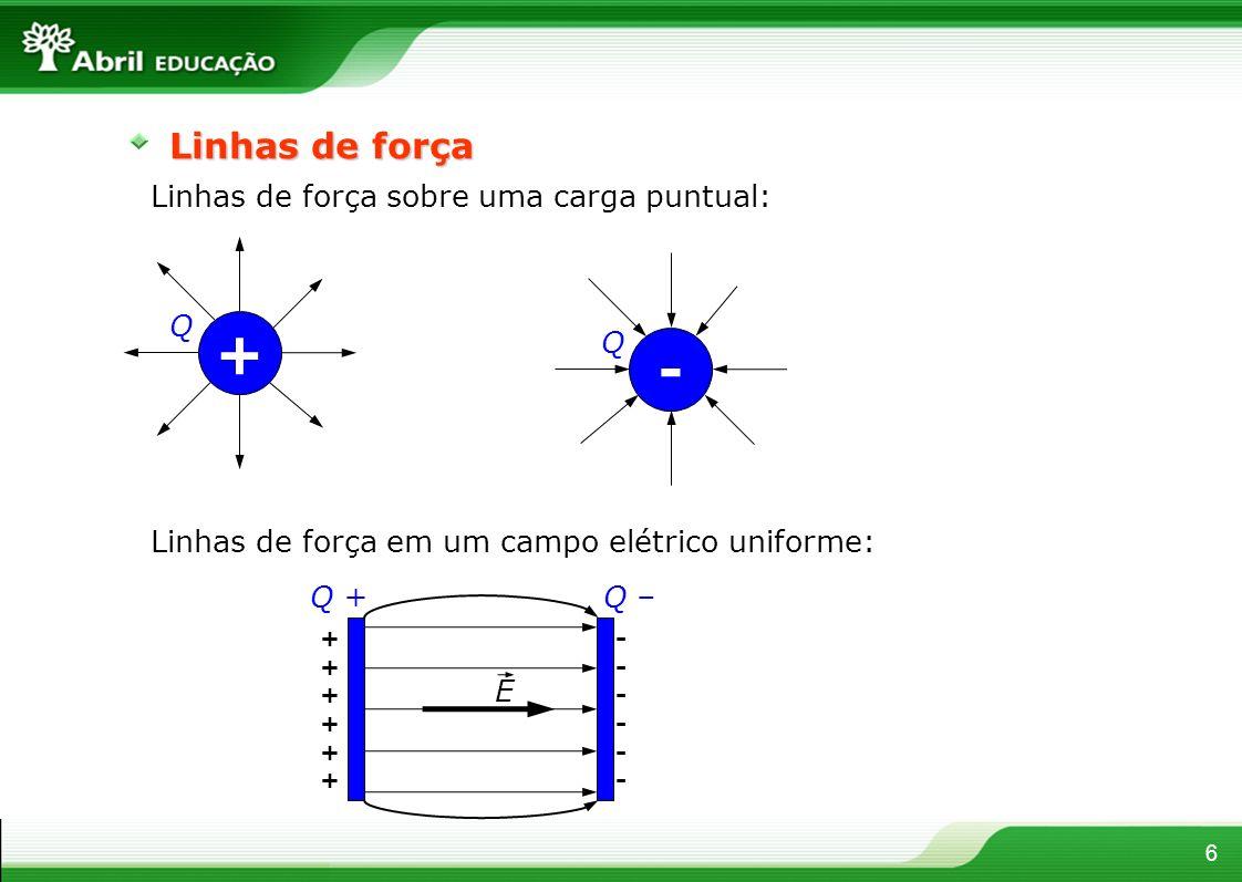 Comportamento de um condutor eletrizado 7 A carga elétrica adquirida por um condutor fica distribuída em sua superfície quando ele estiver em equilíbrio eletrostático enquanto o vetor campo elétrico é perpenducular à superfície deste condutor.