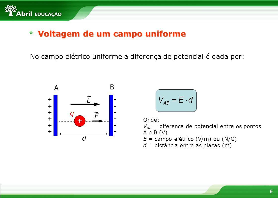 9 Voltagem de um campo uniforme No campo elétrico uniforme a diferença de potencial é dada por: ++++++++++++ ------------ E q + F A B d Onde: V AB = d
