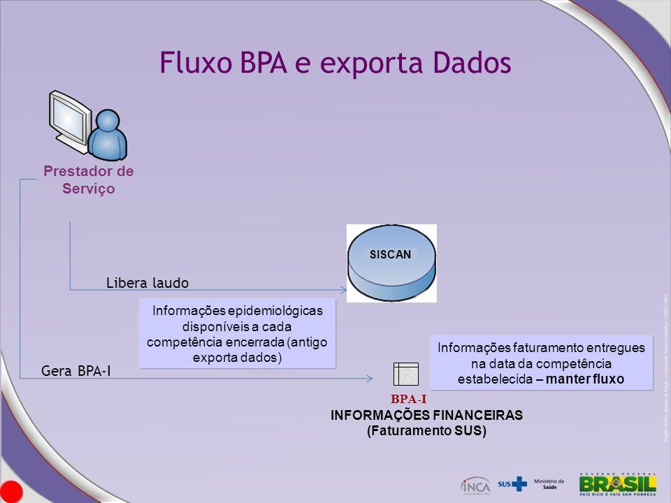 Fluxo BPA e exporta Dados Libera laudo Prestador de Serviço SISCAN Informações epidemiológicas disponíveis a cada competência encerrada (antigo export