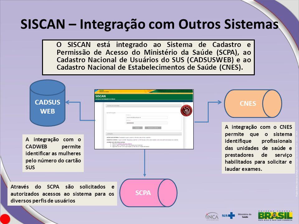 SISCAN – Integração com Outros Sistemas O SISCAN está integrado ao Sistema de Cadastro e Permissão de Acesso do Ministério da Saúde (SCPA), ao Cadastr