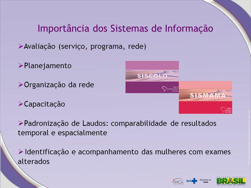Avaliação (serviço, programa, rede) Planejamento Organização da rede Capacitação Padronização de Laudos: comparabilidade de resultados temporal e espa