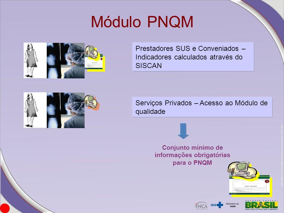 Módulo PNQM Prestadores SUS e Conveniados – Indicadores calculados através do SISCAN Serviços Privados – Acesso ao Módulo de qualidade Conjunto mínimo