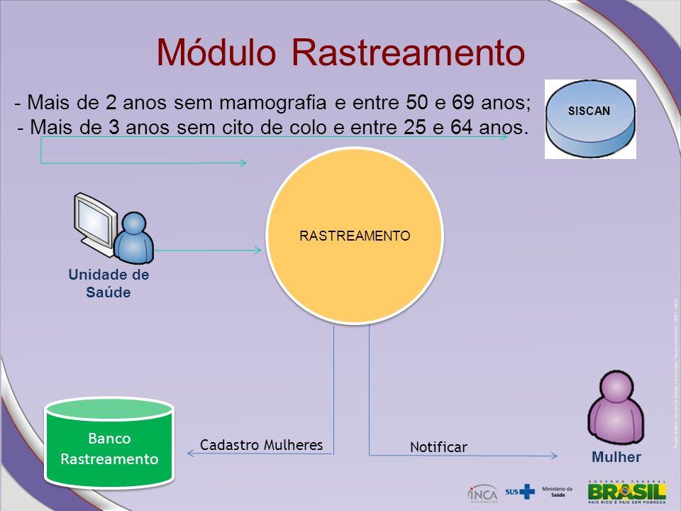 Banco Rastreamento Banco Rastreamento - Mais de 2 anos sem mamografia e entre 50 e 69 anos; - Mais de 3 anos sem cito de colo e entre 25 e 64 anos. No