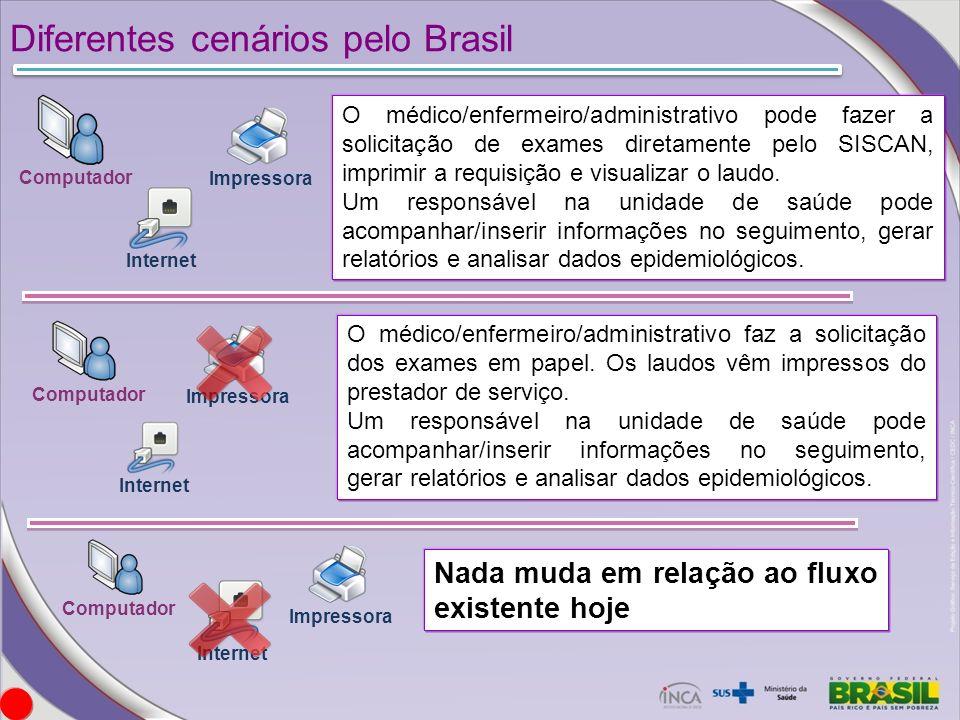 Impressora Computador Diferentes cenários pelo Brasil Computador Impressora Internet O médico/enfermeiro/administrativo pode fazer a solicitação de ex