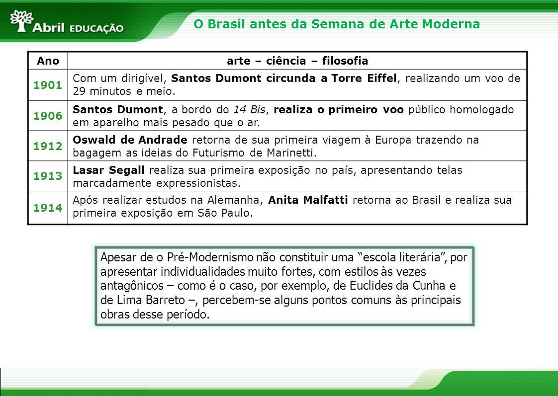 Características comuns às obras pré-modernistas Denúncia da realidade brasileira – nega-se o Romantismo e o Parnasianismo e apresenta-se o Brasil não oficial (do sertão nordestino, dos caboclos interioranos, dos subúrbios).