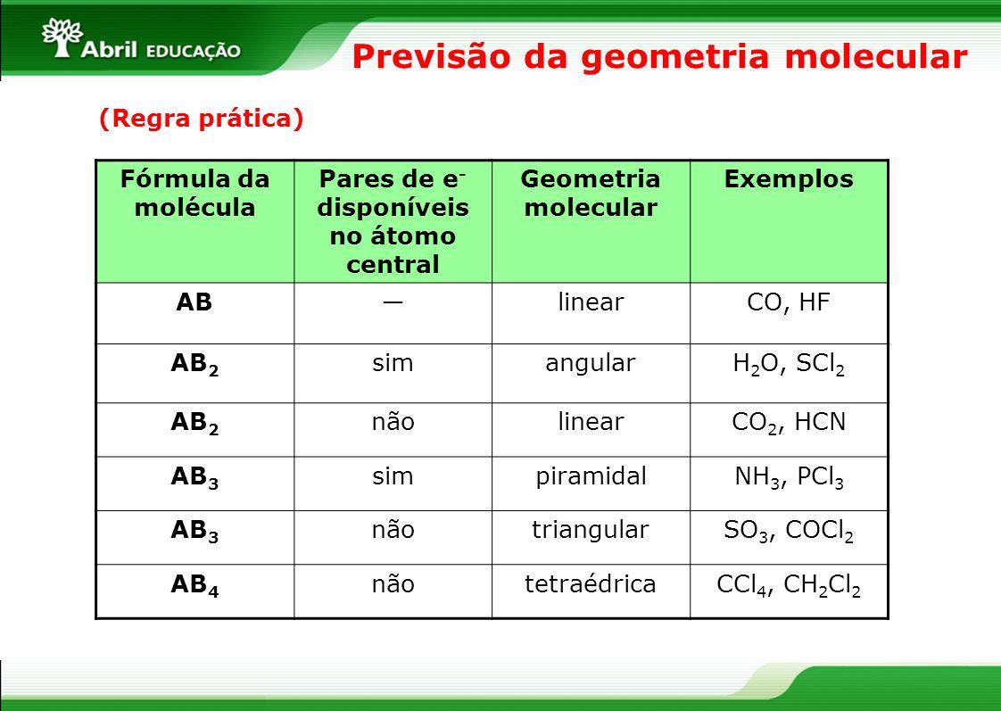 Previsão da geometria molecular Fórmula da molécula Pares de e - disponíveis no átomo central Geometria molecular Exemplos ABlinearCO, HF AB 2 simangu