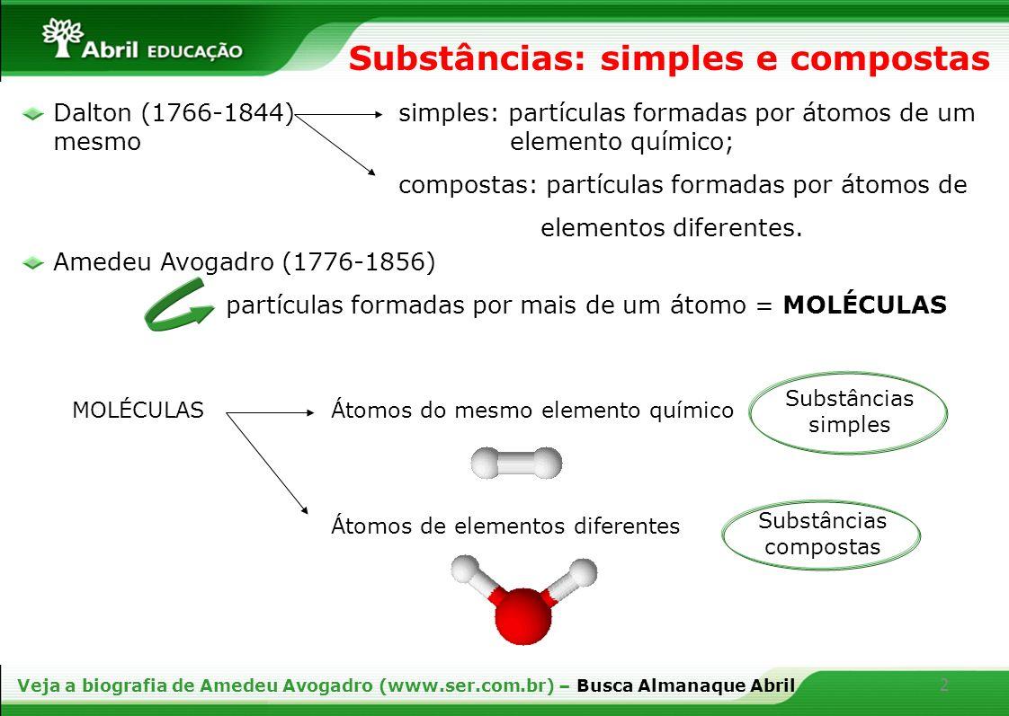 2 Dalton (1766-1844) simples: partículas formadas por átomos de um mesmo elemento químico; compostas: partículas formadas por átomos de elementos dife