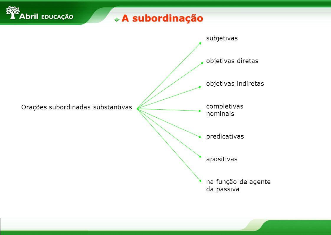 Orações subordinadas substantivas subjetivas objetivas diretas objetivas indiretas completivas nominais predicativas apositivas na função de agente da