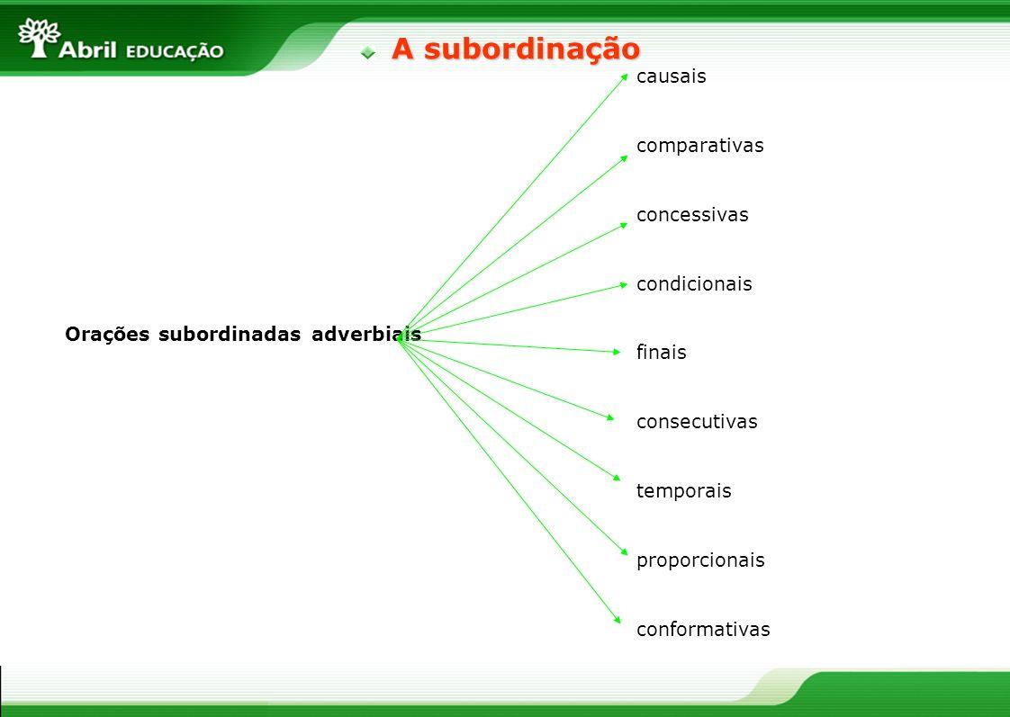 Orações subordinadas adverbiais causais comparativas concessivas condicionais finais consecutivas temporais proporcionais conformativas A subordinação
