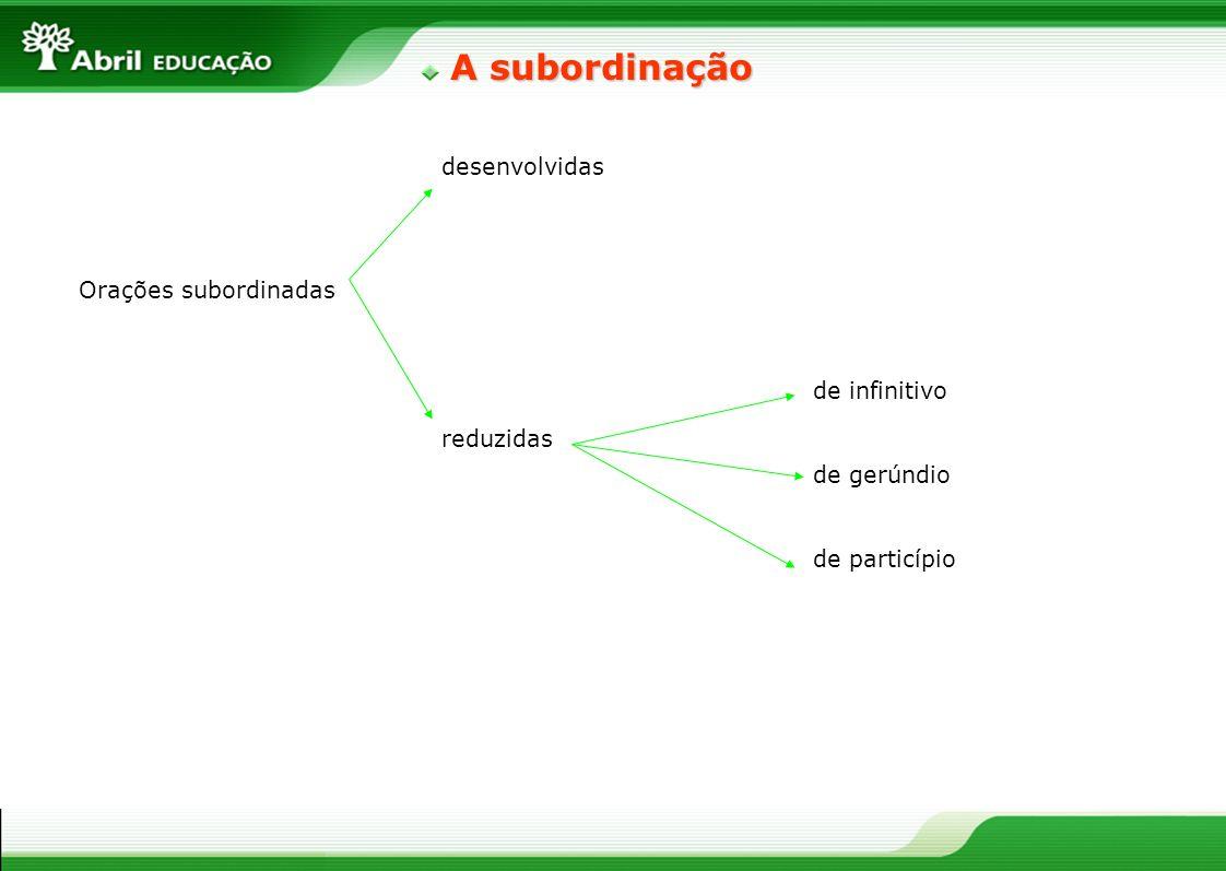 Orações subordinadas desenvolvidas reduzidas de infinitivo de gerúndio de particípio A subordinação