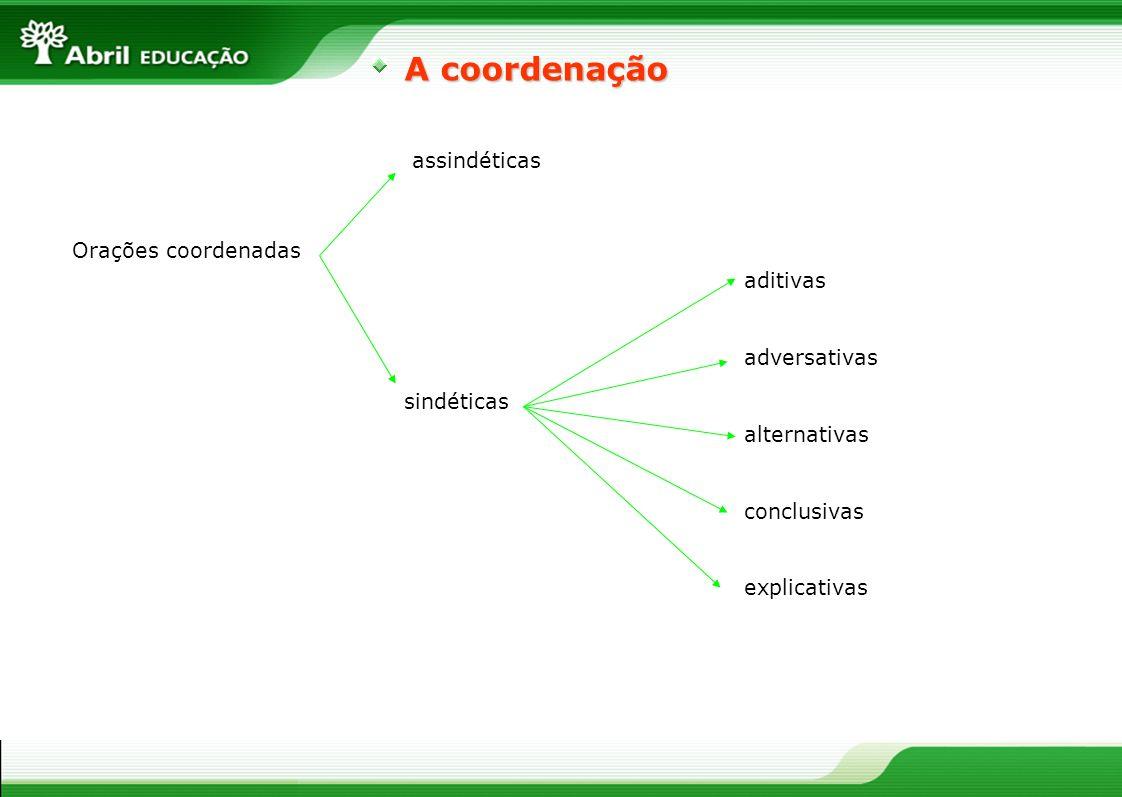 Orações coordenadas assindéticas sindéticas aditivas adversativas alternativas conclusivas explicativas A coordenação