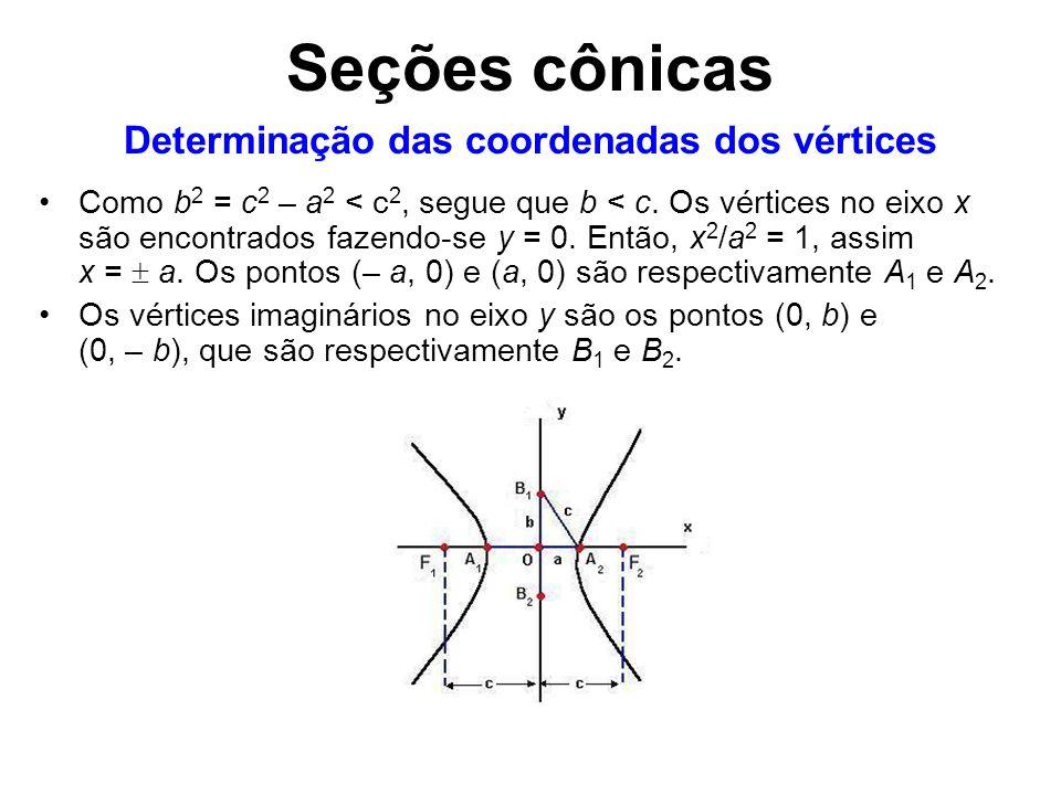 Como b 2 = c 2 – a 2 < c 2, segue que b < c. Os vértices no eixo x são encontrados fazendo-se y = 0. Então, x 2 /a 2 = 1, assim x = a. Os pontos (– a,