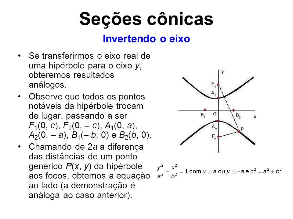 Se transferirmos o eixo real de uma hipérbole para o eixo y, obteremos resultados análogos. Observe que todos os pontos notáveis da hipérbole trocam d