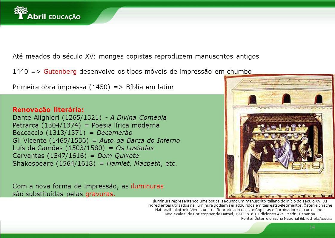 14 Até meados do século XV: monges copistas reproduzem manuscritos antigos 1440 => Gutenberg desenvolve os tipos móveis de impressão em chumbo Primeir