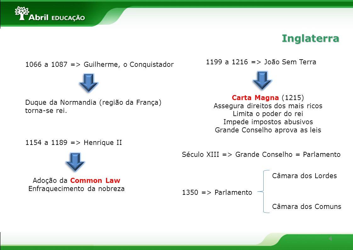4 1066 a 1087 => Guilherme, o Conquistador Duque da Normandia (região da França) torna-se rei. 1154 a 1189 => Henrique II Adoção da Common Law Enfraqu